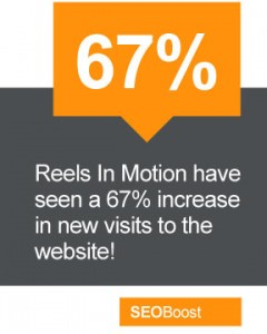 SEOBoost delivers results for Reels In Motion